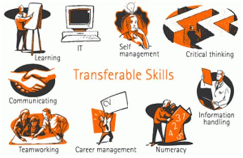 Learn Microsoft Office Skills that youll use every day